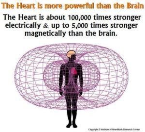 heart-energy